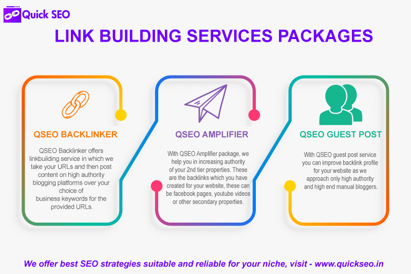 link building services packages