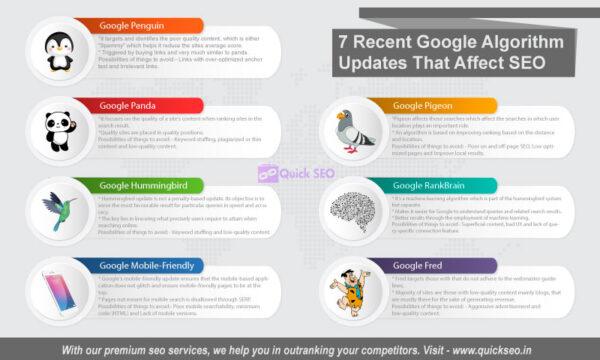 recent google algorithms, google algorithm updates, google algorithms that affect seo