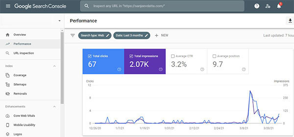 Search Console, best free seo tools